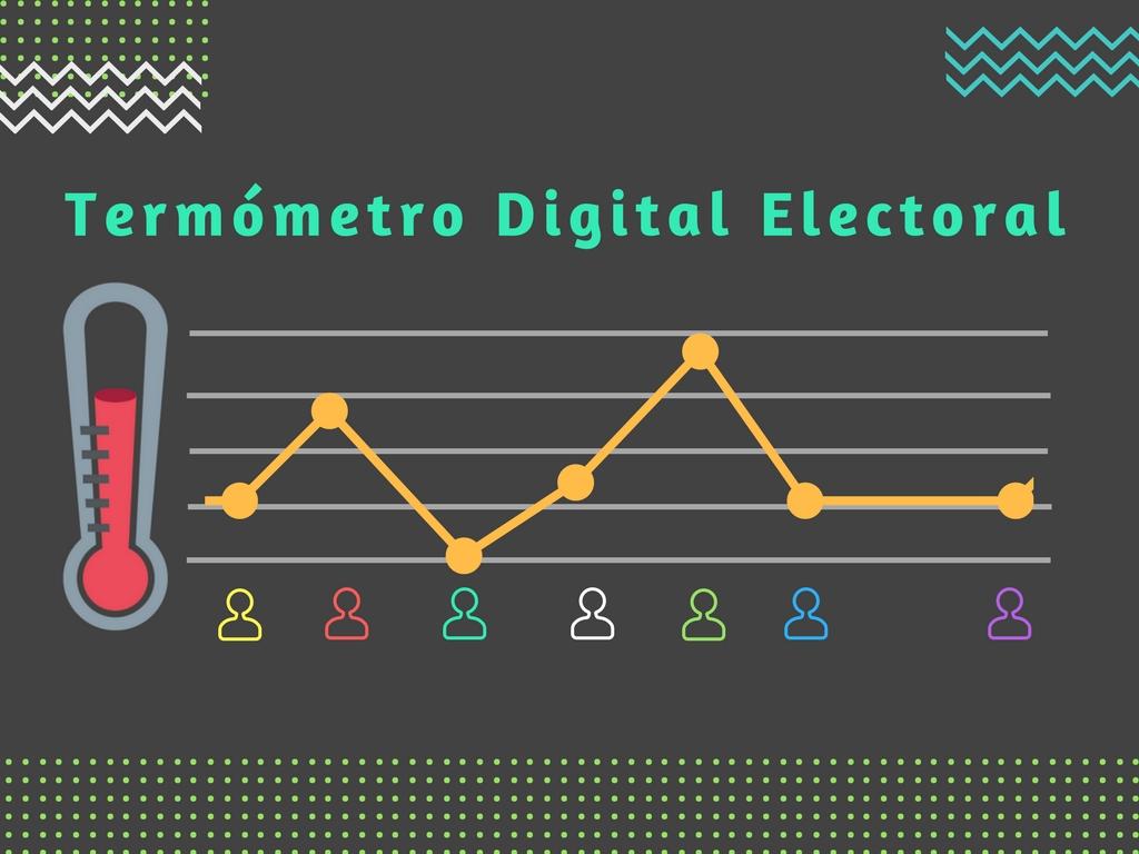 Termómetro Digital Electoral