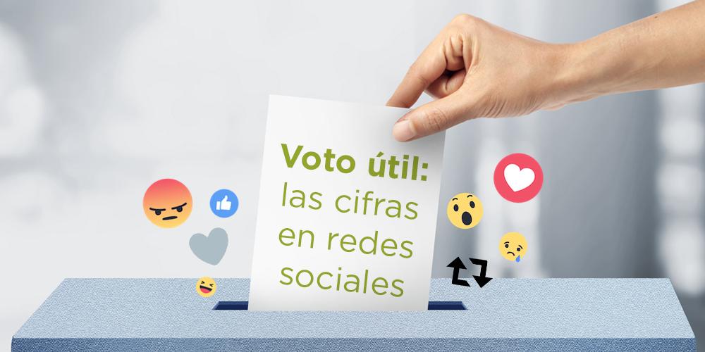 Social Listening: voto útil, las cifras en redes sociales